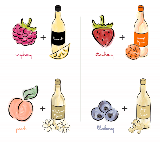 Prosecco Cocktail Flavor Combinations