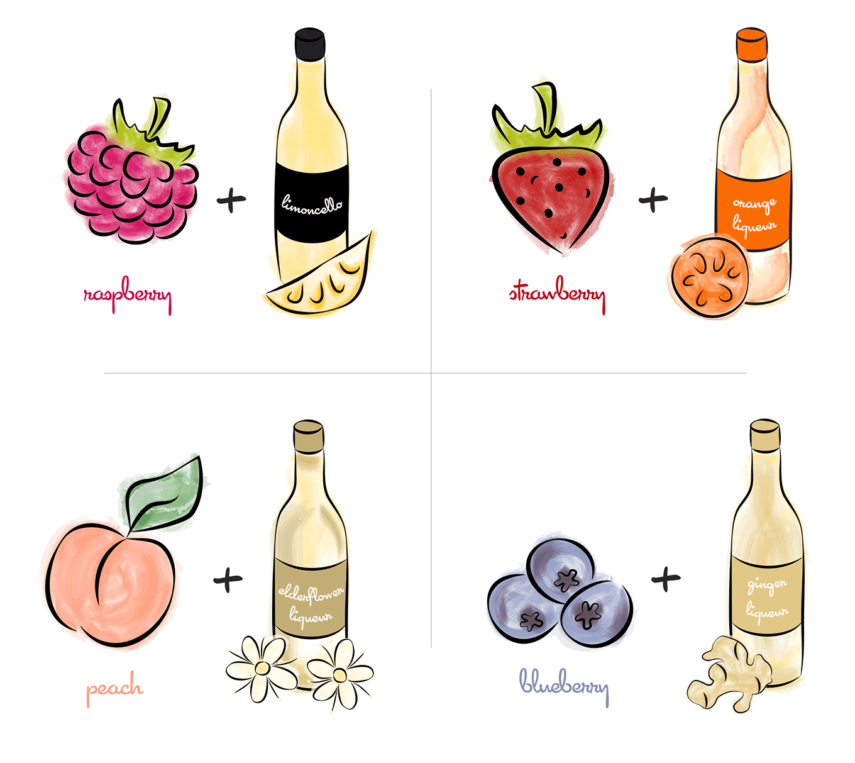 Prosecco Cocktail Flavor Combinations